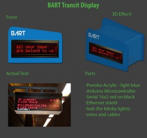 bart Display